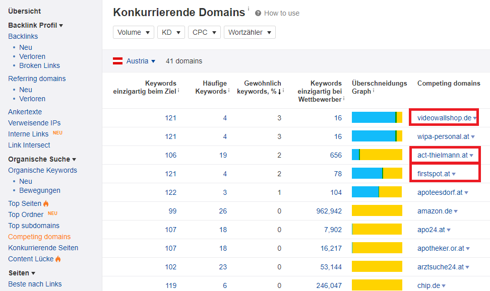 wipamedia competing domains