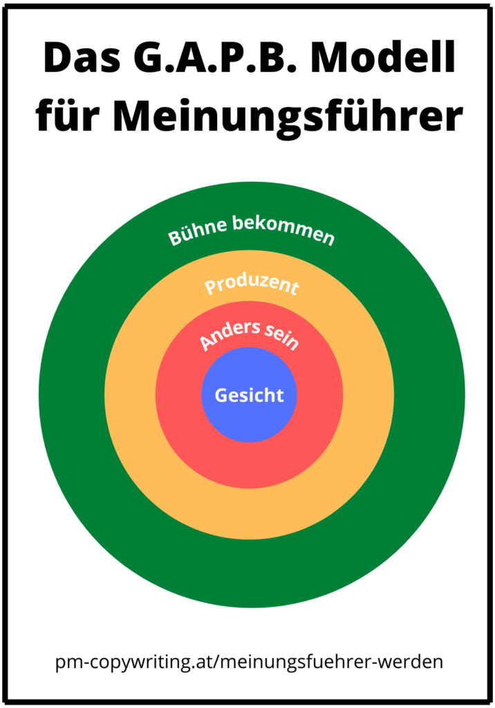 GAPB Meinungsführer Modell